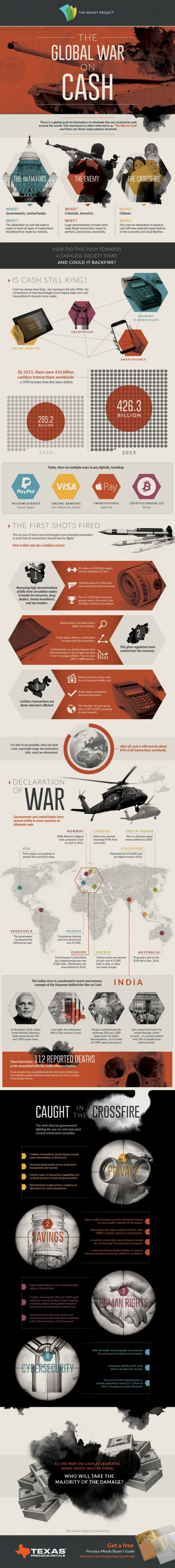 Global War On Cash's infographic