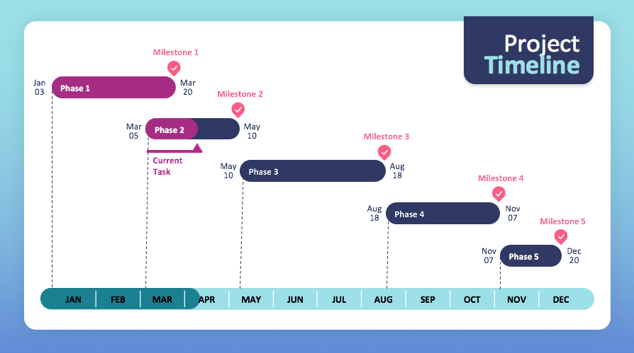 20+ Free Gantt Chart Templates that are Ready for Your Use