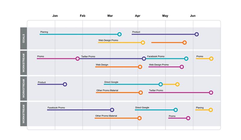 PowerPoint Gantt Chart sample