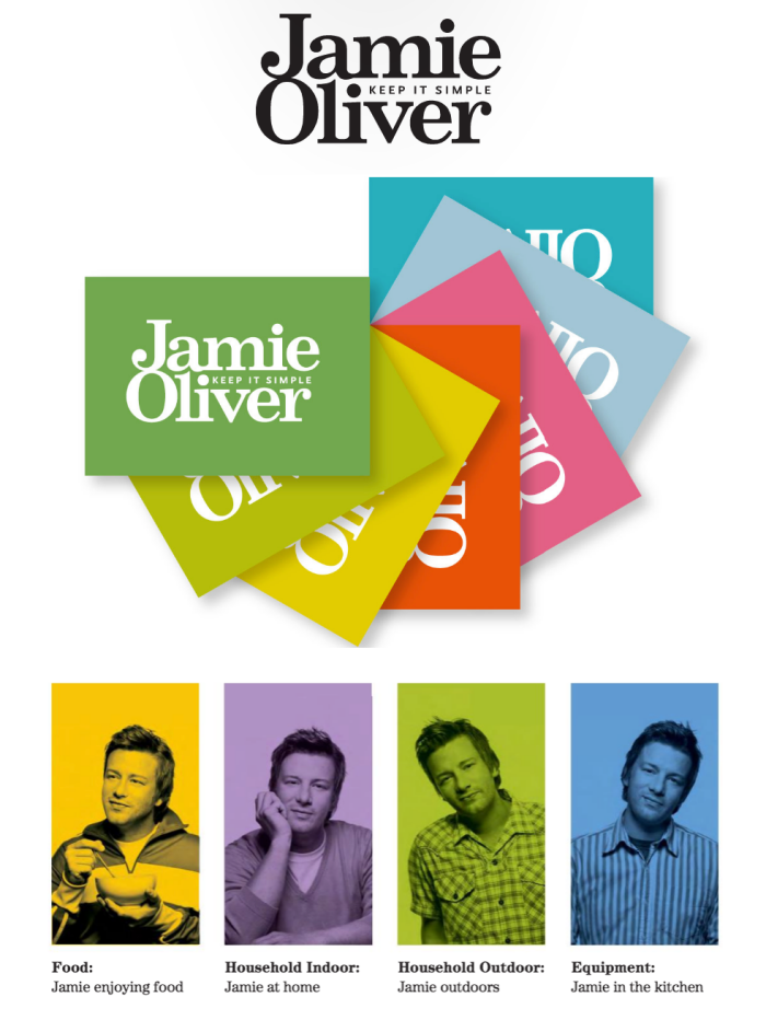 Jamie Oliver brand style guide