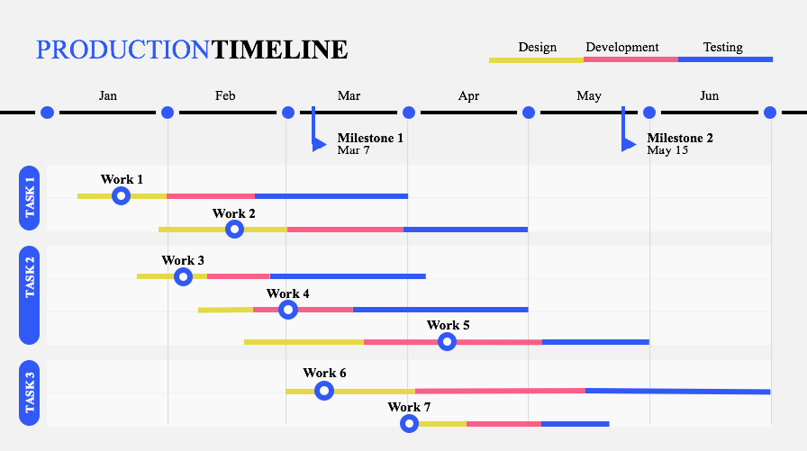 Konsus Production Timeline Gantt Chart-7