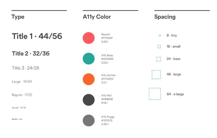 Airbnb's visual language