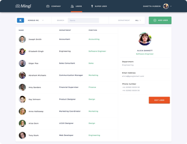 Mingl Dashboard Design