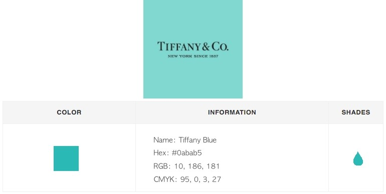 Tiffany & Co Logo color branding