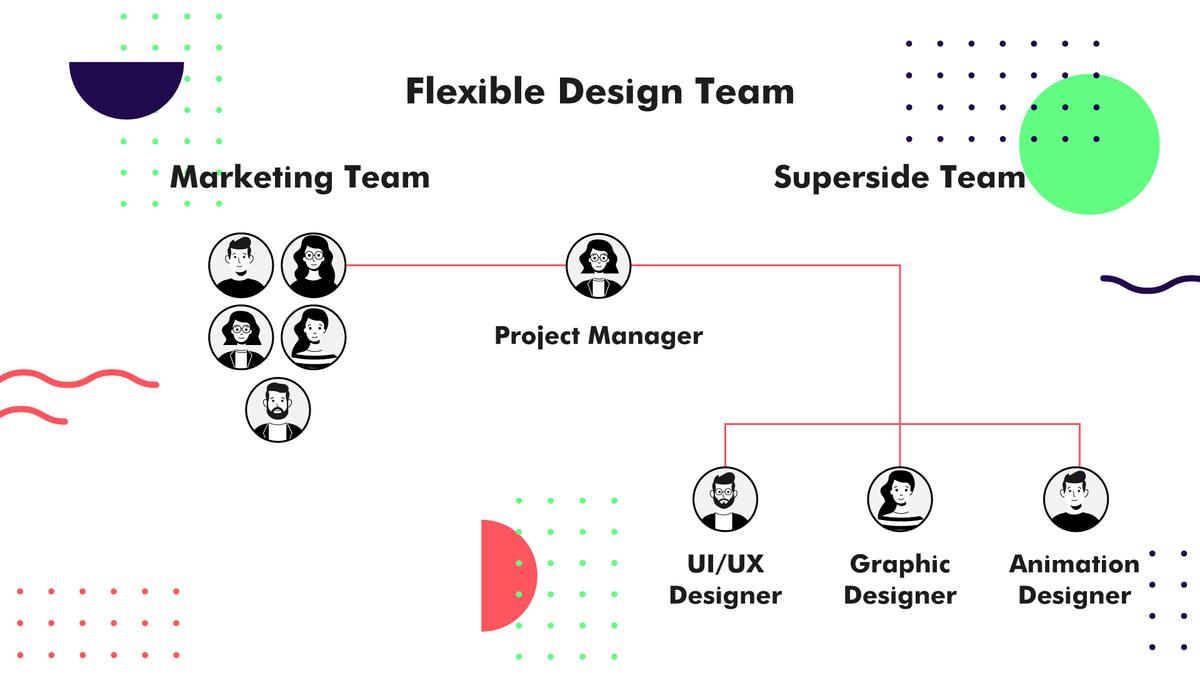 flexible design team