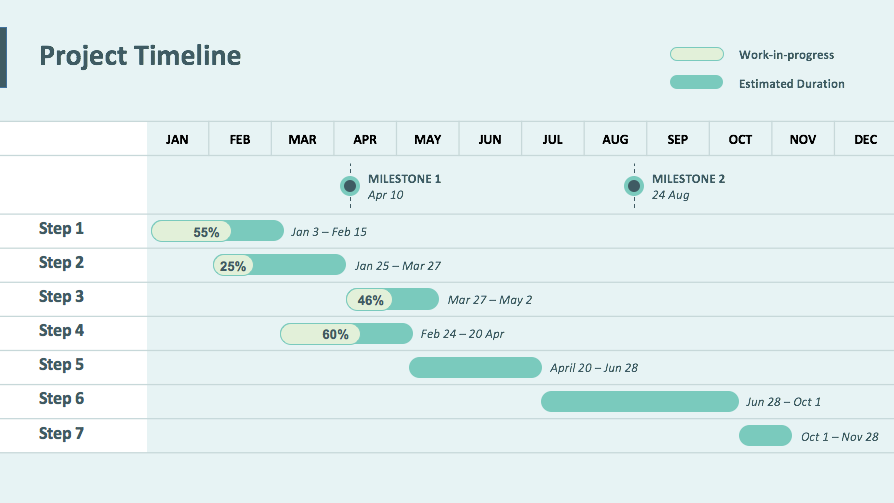 Konsus Project Timeline Gantt Chart-6