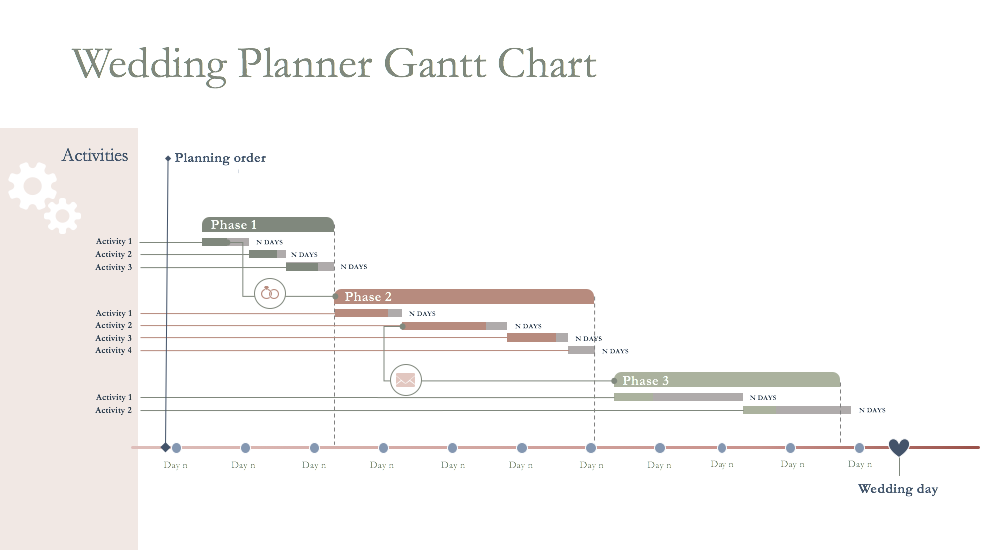 Konsus Wedding Planner Gantt Chart