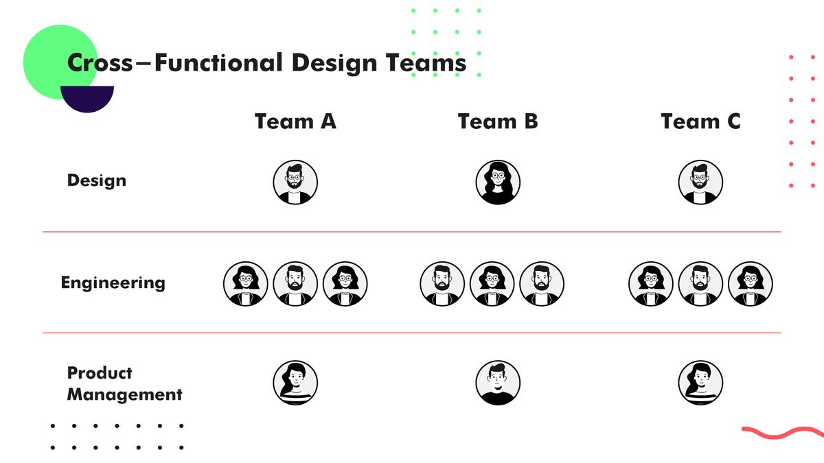 cross functional design team