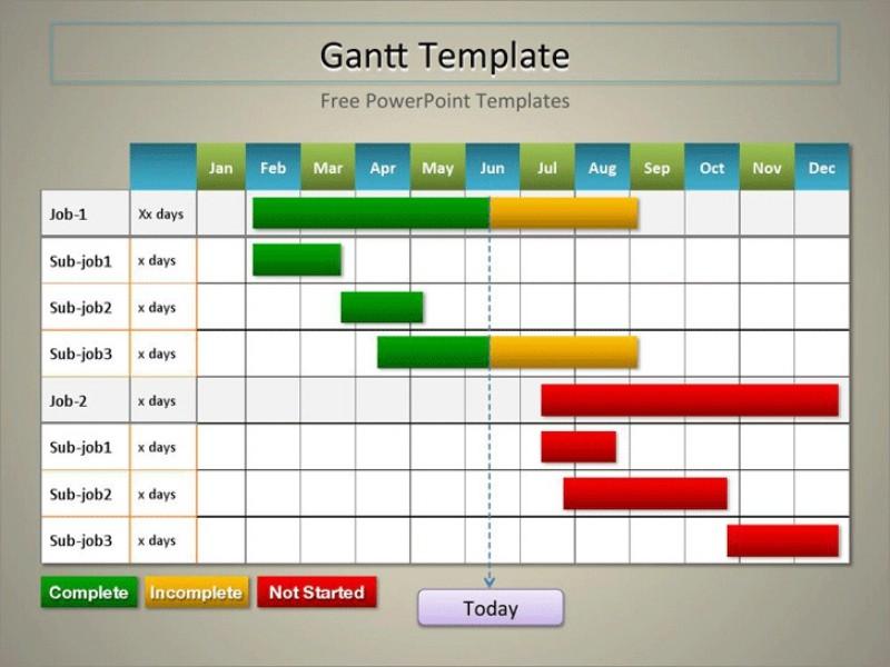 Simple Gantt Template for PowerPoint sample