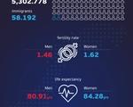 Data Visualization Infographic