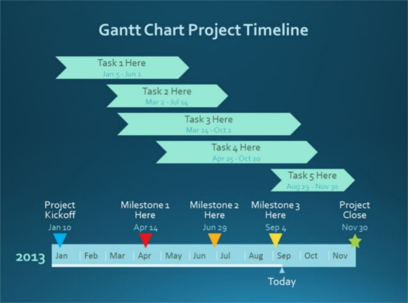 Gantt Chart Project Template for PowerPoint sample