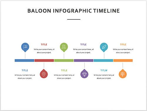Graphic Design Timeline Examples