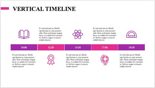 Meeting timeline template