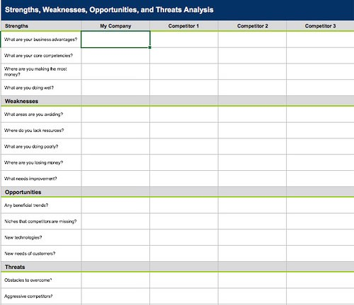Preview of Excel Quant SWOT Template