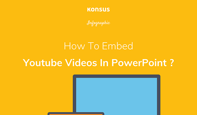 How to put a video clip from youtube into a powerpoint presentation