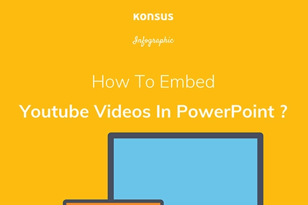 Konsus blog powerpoint tutorial video page 1 how to embed youtube videos in a powerpoint presentation 4 easy ways for every powerpoint version toneelgroepblik Gallery