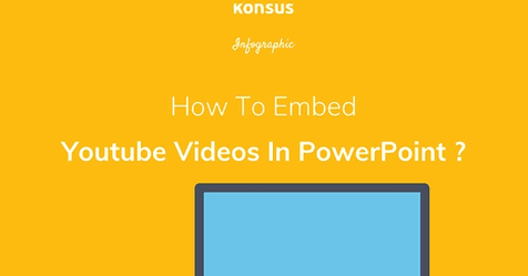 2 ways to insert youtube video into powerpoint 2007.