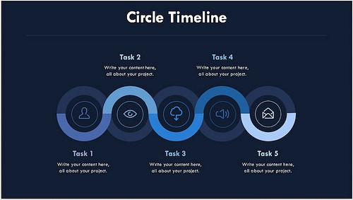 Circle timeline template