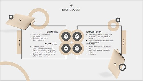 Preview of Apple SWOT Template