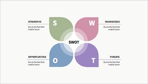25 free swot analysis templates custom designed by konsus