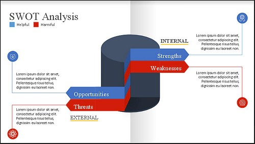 Preview of SWOT Analysis Template 4