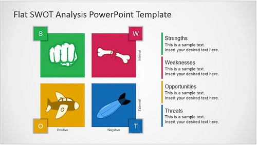 Preview of Slide Model Google Slides SWOT Template
