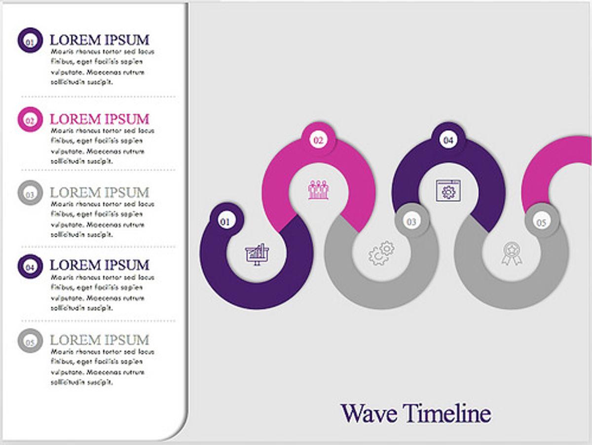 Wave timeline template