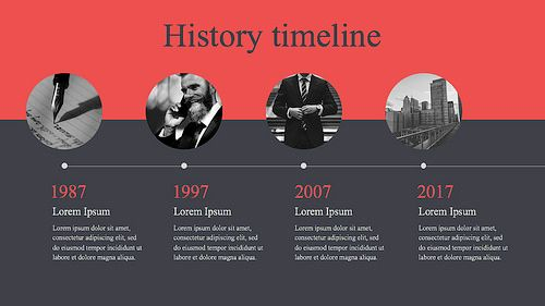 Best Timeline Templates  Free  Editable  Custom Designs