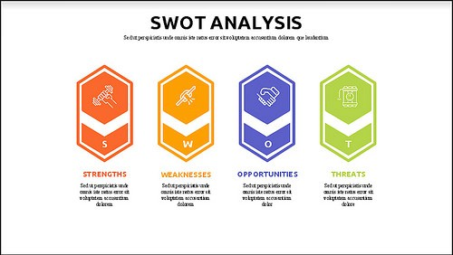 Preview of SWOT Analysis Template 5