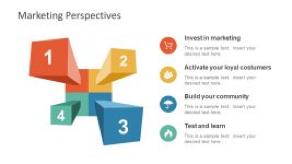 Marketing Diagrams (SWOT Analysis)