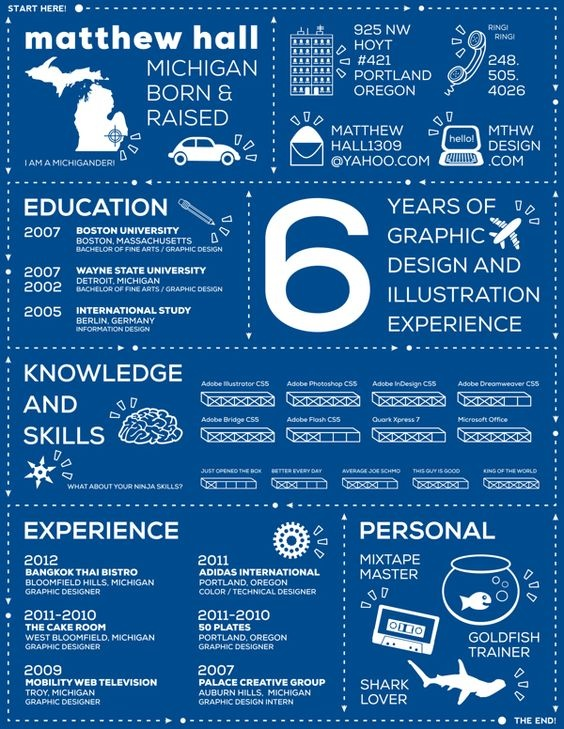 15 infographic resume ideas for non creative jobs free templates