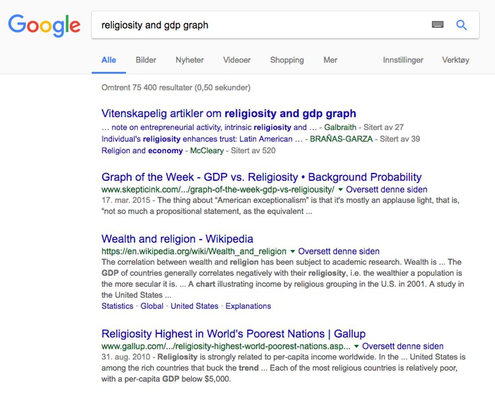 Google topics