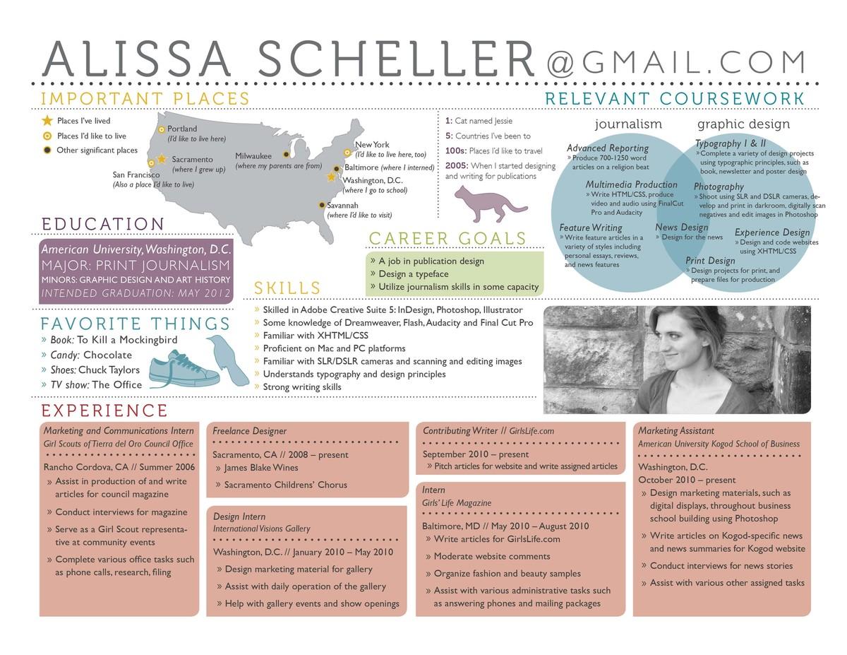 Creative resume example: Alissa Scheller