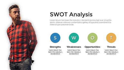 Preview of Envado Market SWOT Template