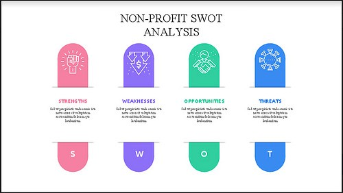 Preview of SWOT Analysis Template 7
