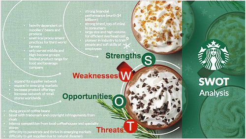 starbucks coffee swot analysis panmore institute