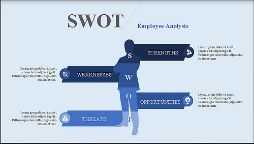 This Business SWOT Analysis Template Combines Sharp Verticals With Colors  That Pop And A Hint Of Fun. Itu0027s Perfect For Those Early Morning Meetings.  Free Swot Template