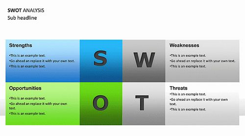 25+ Free SWOT Analysis Templates | Custom Designed By Konsus