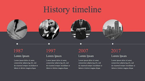 History timeline example