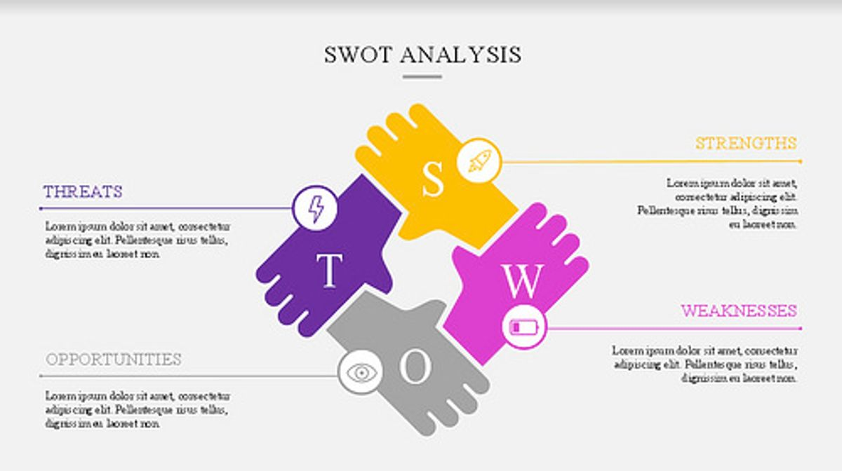 25 Free Swot Analysis Templates Custom Designed By Konsus