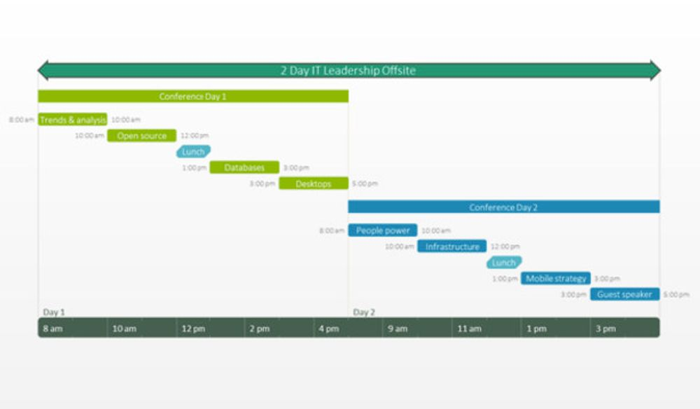 Office Timeline template example