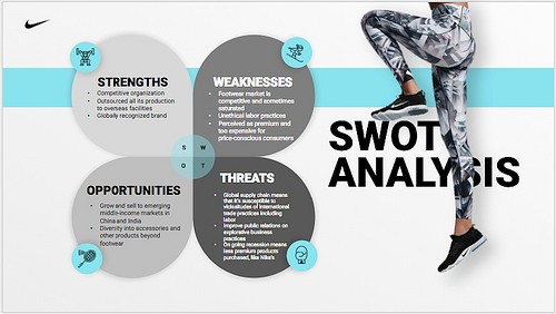 Preview of Nike SWOT Template