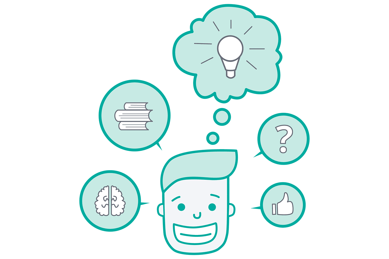 illustration of person's head with thought bubbles surrounding it