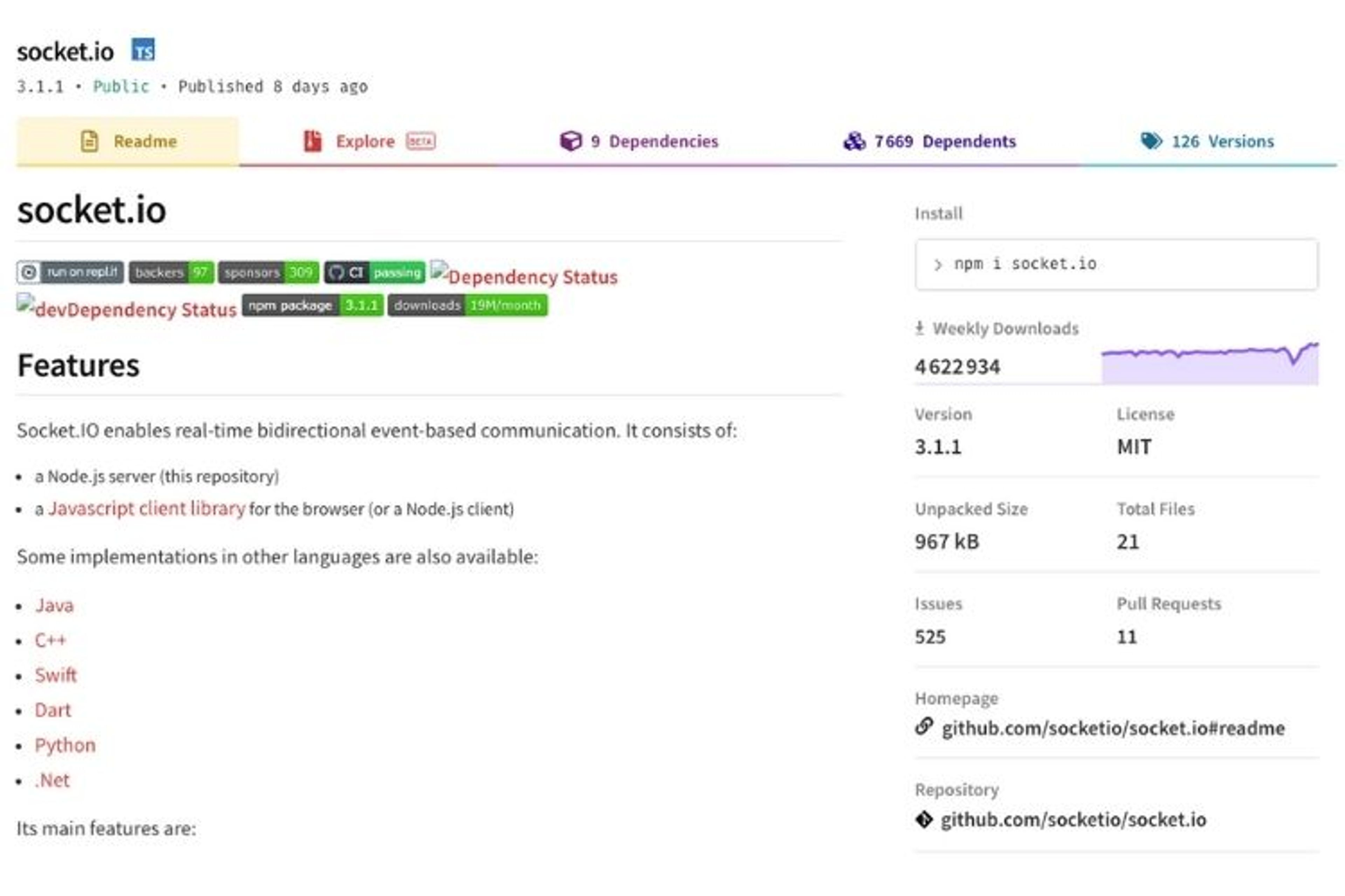 npm affiche plus de 3.4 millions de téléchargements par semaine pour socket.io