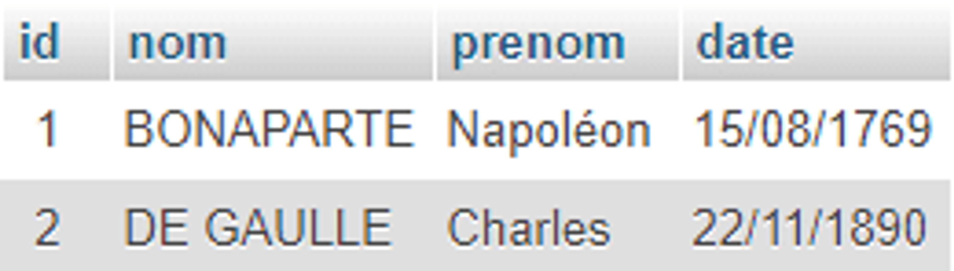 nodejs database sql