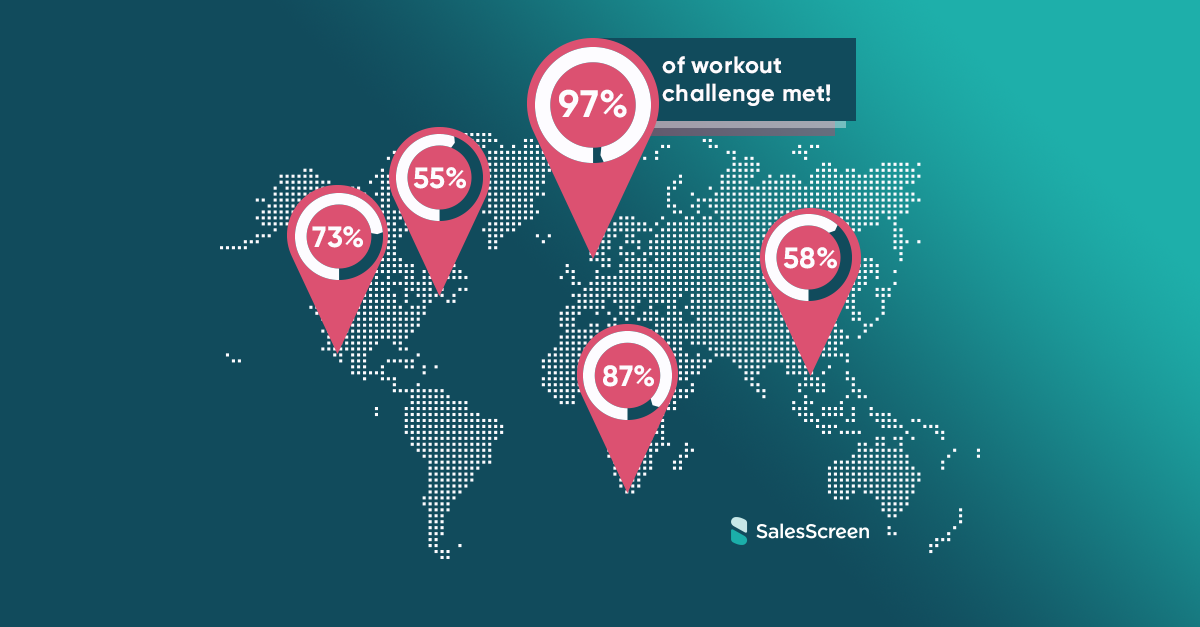 How We Use SalesScreen to Build Culture—While Getting Physically Fit!