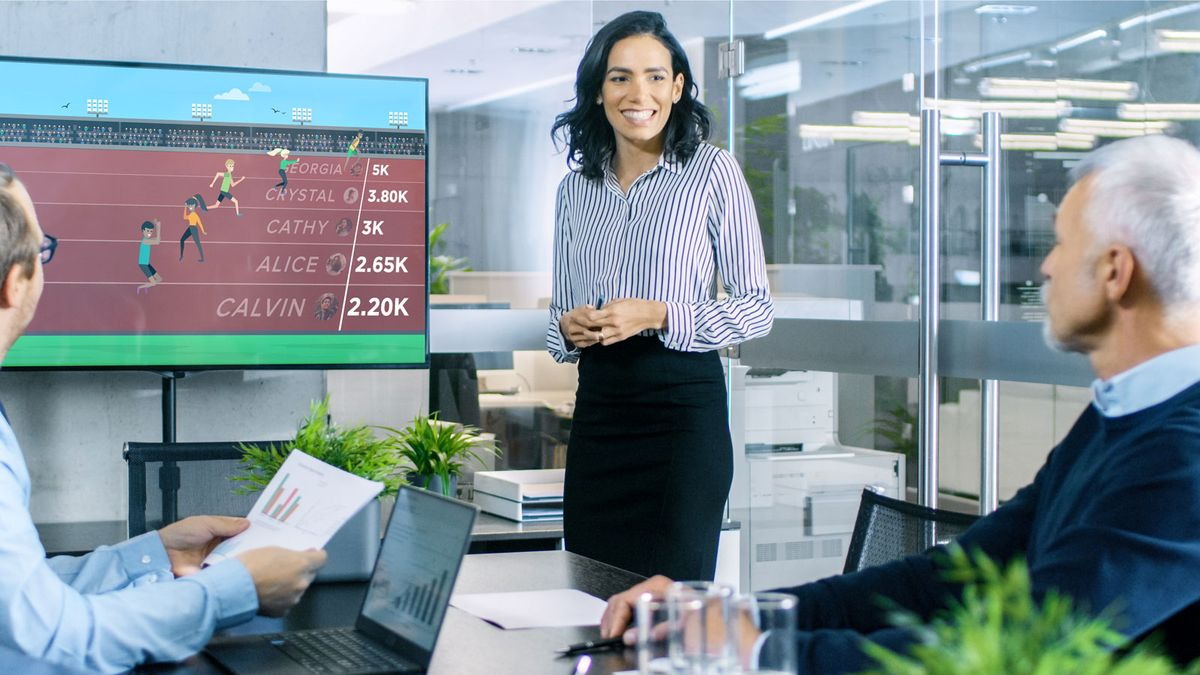 Start Using Digital Sales Leaderboards Today