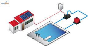 A função aqui é realizar a circulação da água de algum reservatório