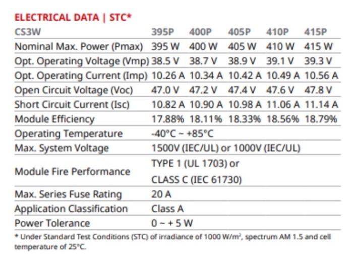 Exemplo de um STC datasheet.