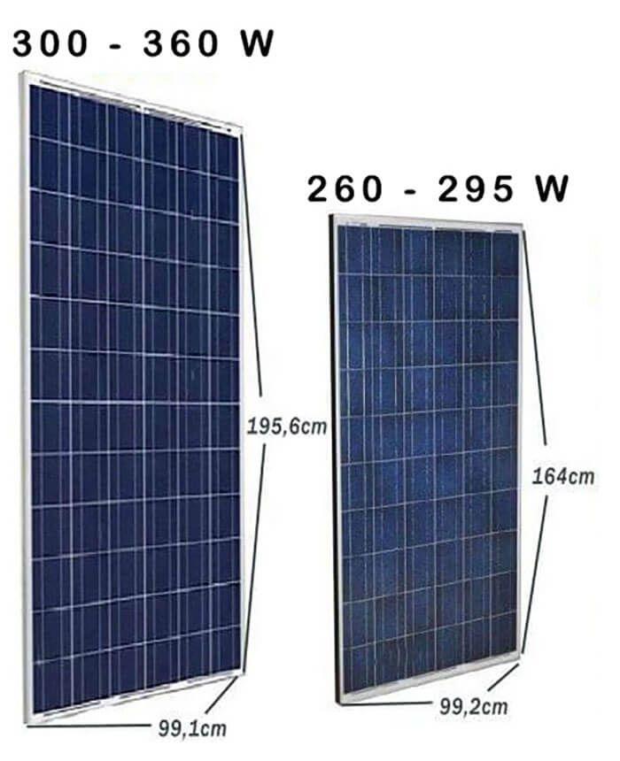Tamanhos e potências do painel solar fotovoltaico (módulo fotovoltaico) utilizadas a nível comercial (segundo semestre de 2018)